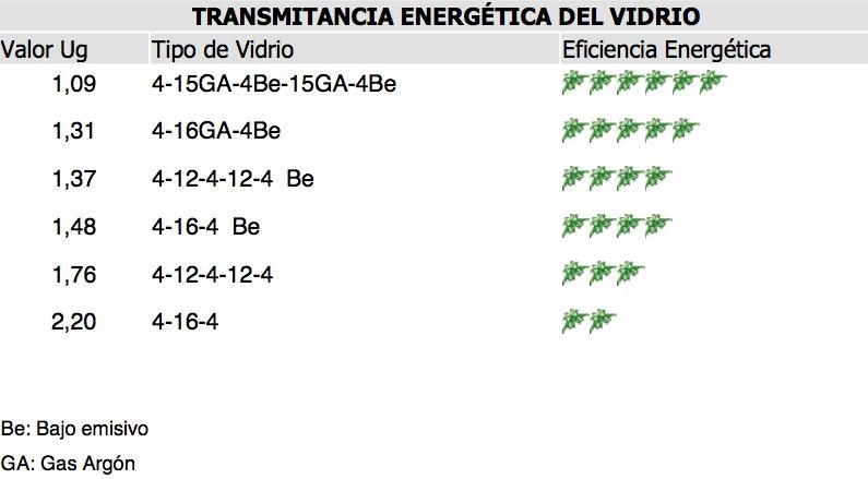 Como se mide aislamiento termico JOMA Zaragoza